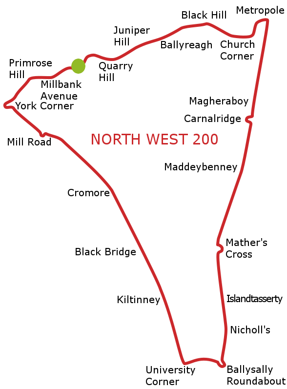 Circuit de la North West